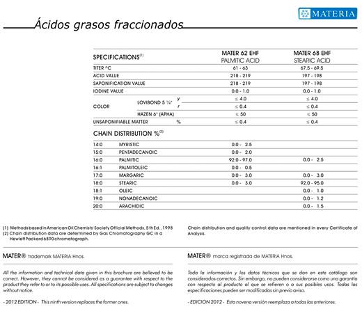 ÁCIDOS GRASOS FRACCIONADOS